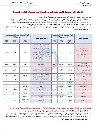 StudentGiude2019-2020_Page_12