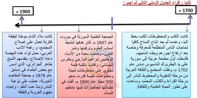 نموذج امتحاني لمادة الاجتماعيات للصف التاسع 2021