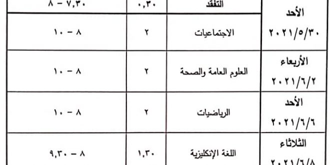 برنامج امتحان التاسع 2021 شهادة التعليم الاساسي
