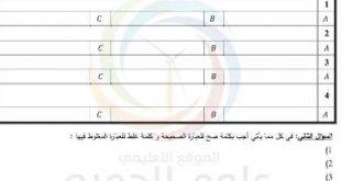 التوصيف الوزاري لأسئلة امتحان شهادة التعليم الأساسي الصف التاسع لدورة عام 2021 في سوريا