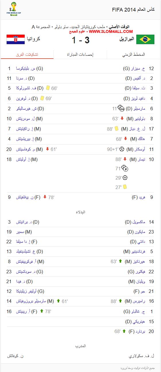 ملخص مباراة البرازيل وكرواتيا - كأس العالم 2014