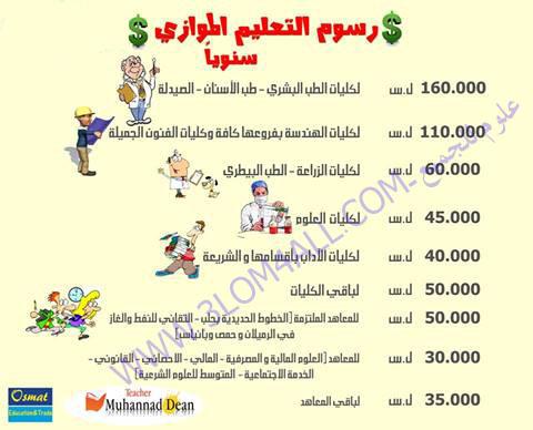 رسوم التعليم الموازي في سوريا