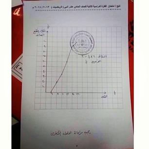نموذج اجابة حادي عشر رياضيات الفترة الثانية 2014