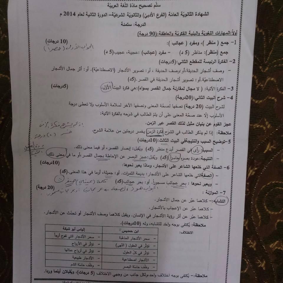 سلم تصحيح العربي للبكالوريا الأدبي الدورة الثانية ( التكميلية ) 2014