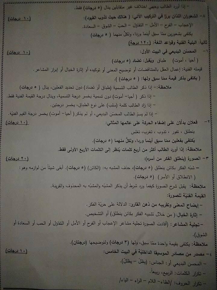 سلم تصحيح اللغة العربية الدورة الثانية البكالوريا العلمي 2014