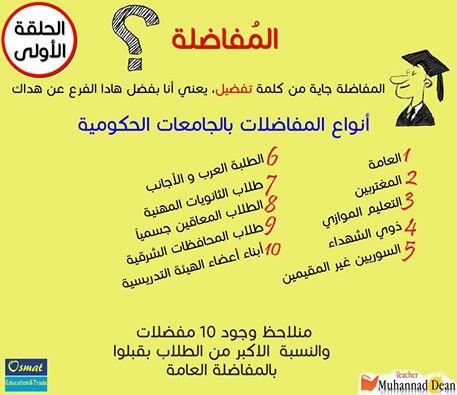 أنواع المفاضلات بالجامعات الحكومية في سوريا