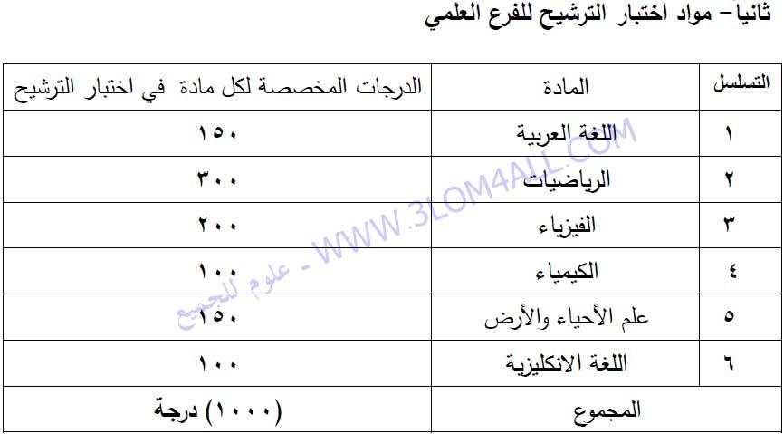 البكالوريا الحرة سوريا - التعليمات التنفيذية للترشح لامتحان البكالوريا الحرة في سوريا