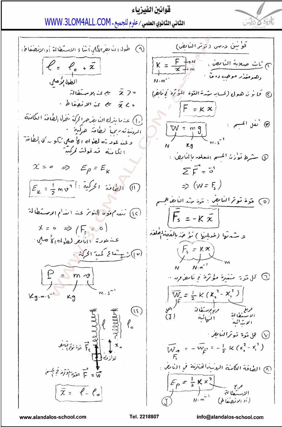 ورقة قوانين الفيزياء للحادي عشر العلمي