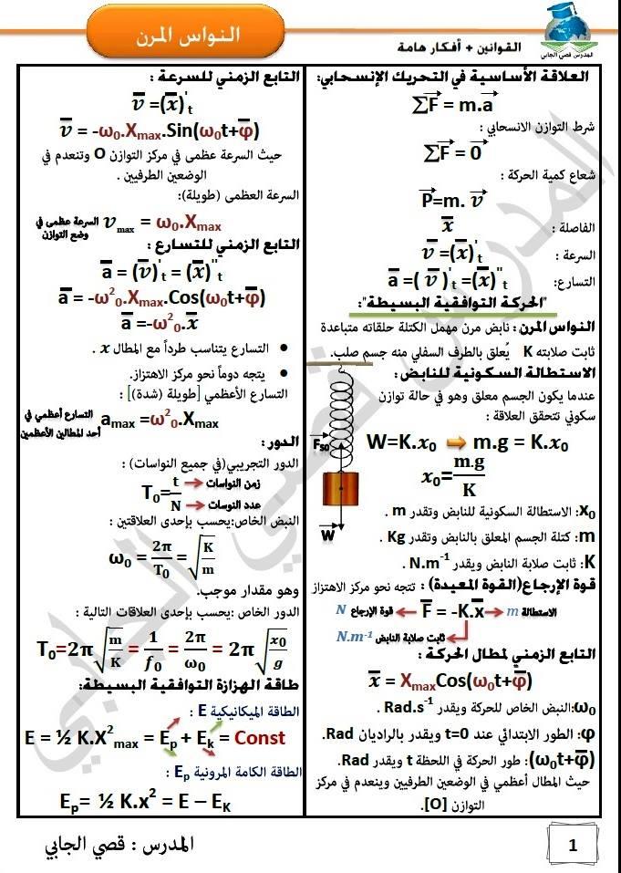 فيزياء البكالوريا نواس المرن (أفكار + القوانين للمسائل)