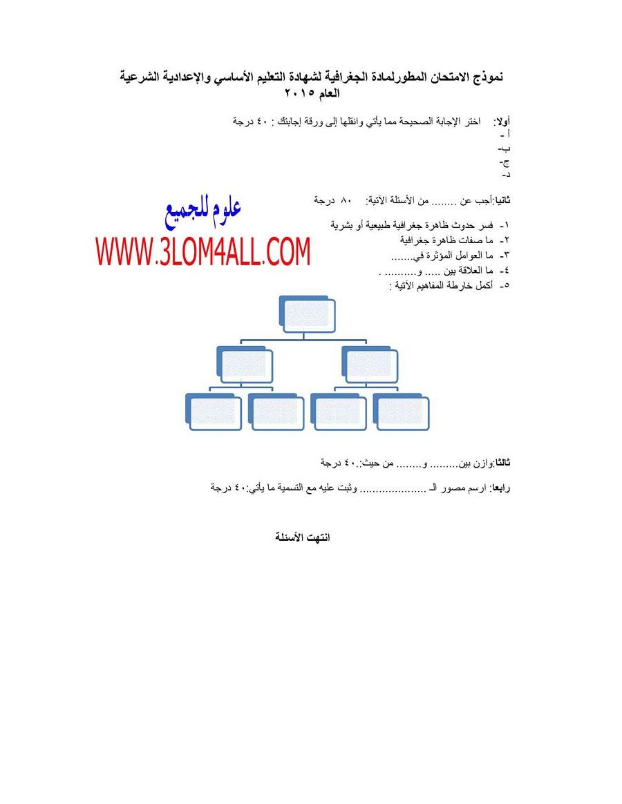 نموذج امتحان الجغرافيا التاسع 2015 وزارة التربية السورية