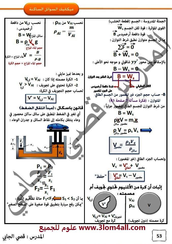 ميكانيك السوائل المتحركة ميكانيك السوائل الساكنة - قصي الجابي