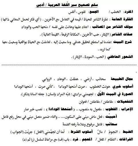 حل اسئلة العربي البكالوريا الحرة 2015 سوريا - اللغة العربية