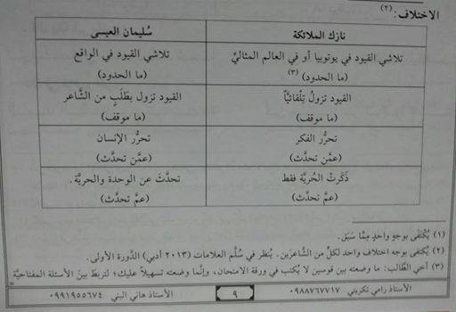 بكالوريا عربي - كيفية الاجابة على سؤال الموازنة