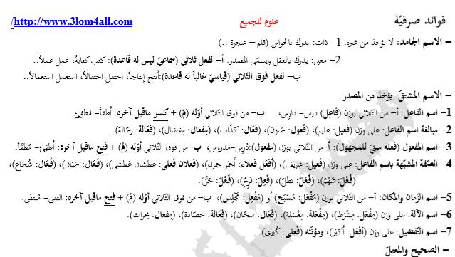 فوائد وملاحظات في اللغة العربية - الاستاذ محمد شاكر القاوقجي