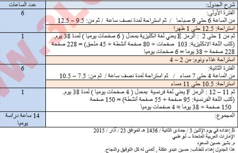 جدول تنظيم الوقت للدراسة بكالوريا علمي