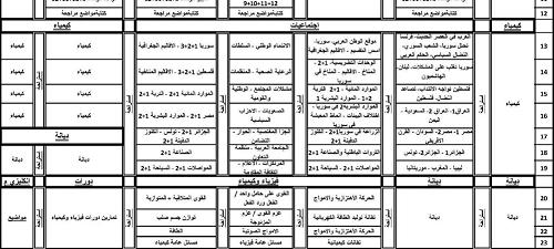 برنامج دراسة للتاسع الأساسي - جدول دراسة لطلاب الثالث الأساسي التاسع 2018