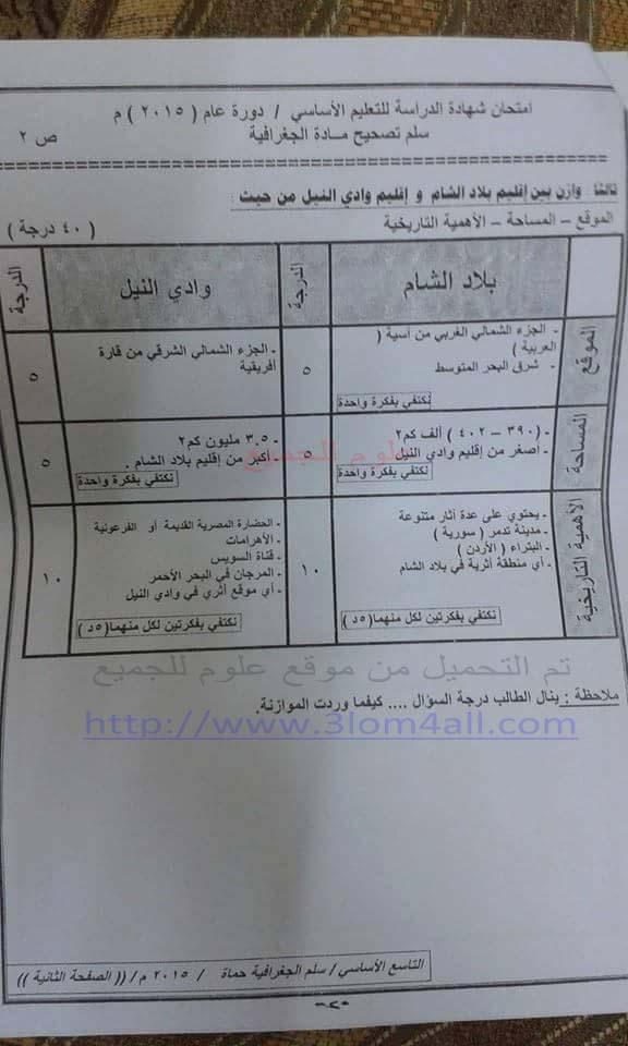 سلم تصحيح الاجتماعيات الصف التاسع 2015 - حماه