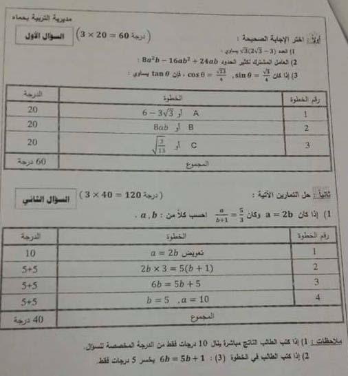 سلم تصحيح الرياضيات التاسع 2015 - تربية حماه