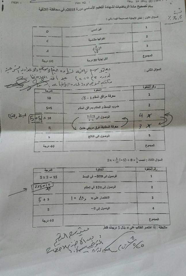 رد: سلم تصحيح الرياضيات التاسع 2015 - تربية اللاذقية