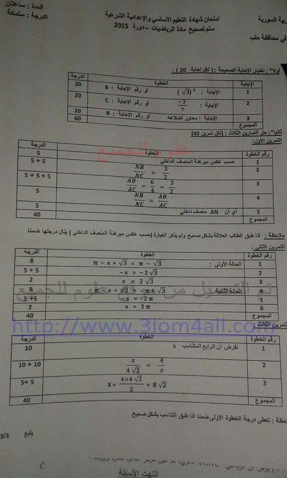 رد: سلم تصحيح الرياضيات التاسع 2015 - تربية حلب