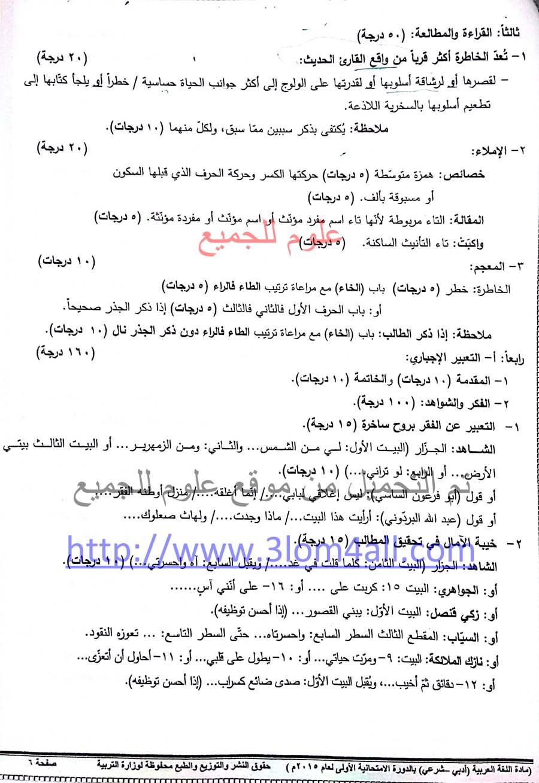 سلم تصحيح اللغة العربية البكالوريا الأدبي 2015 الدورة الاولى - سلالم تصحيح البكالوريا