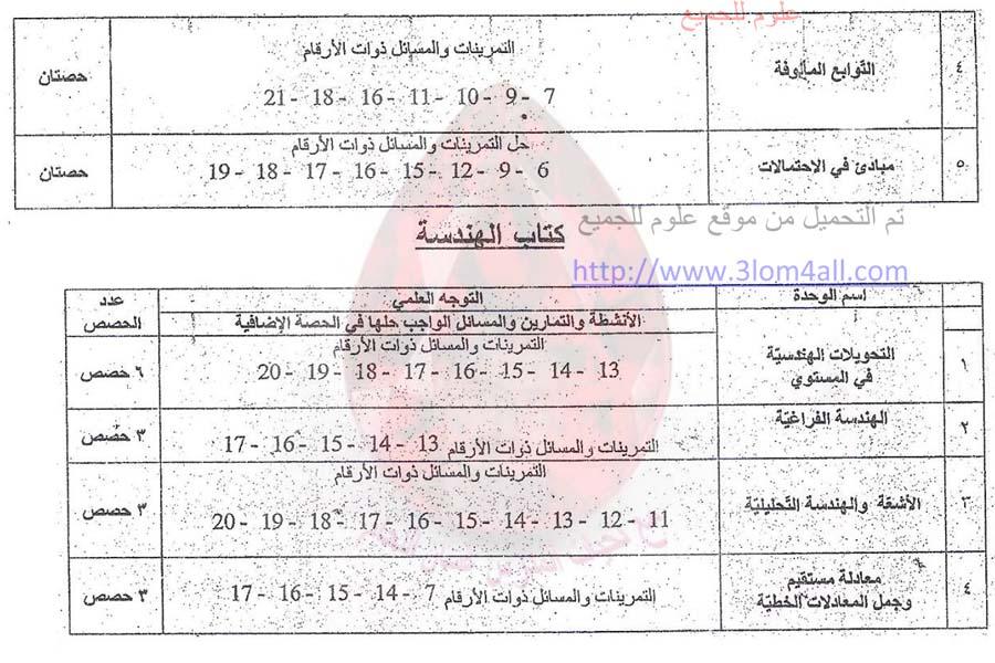 تعديل منهاج الرياضيات الصف العاشر للتوجه العلمي أو التوجه الأدبي 2015-2016