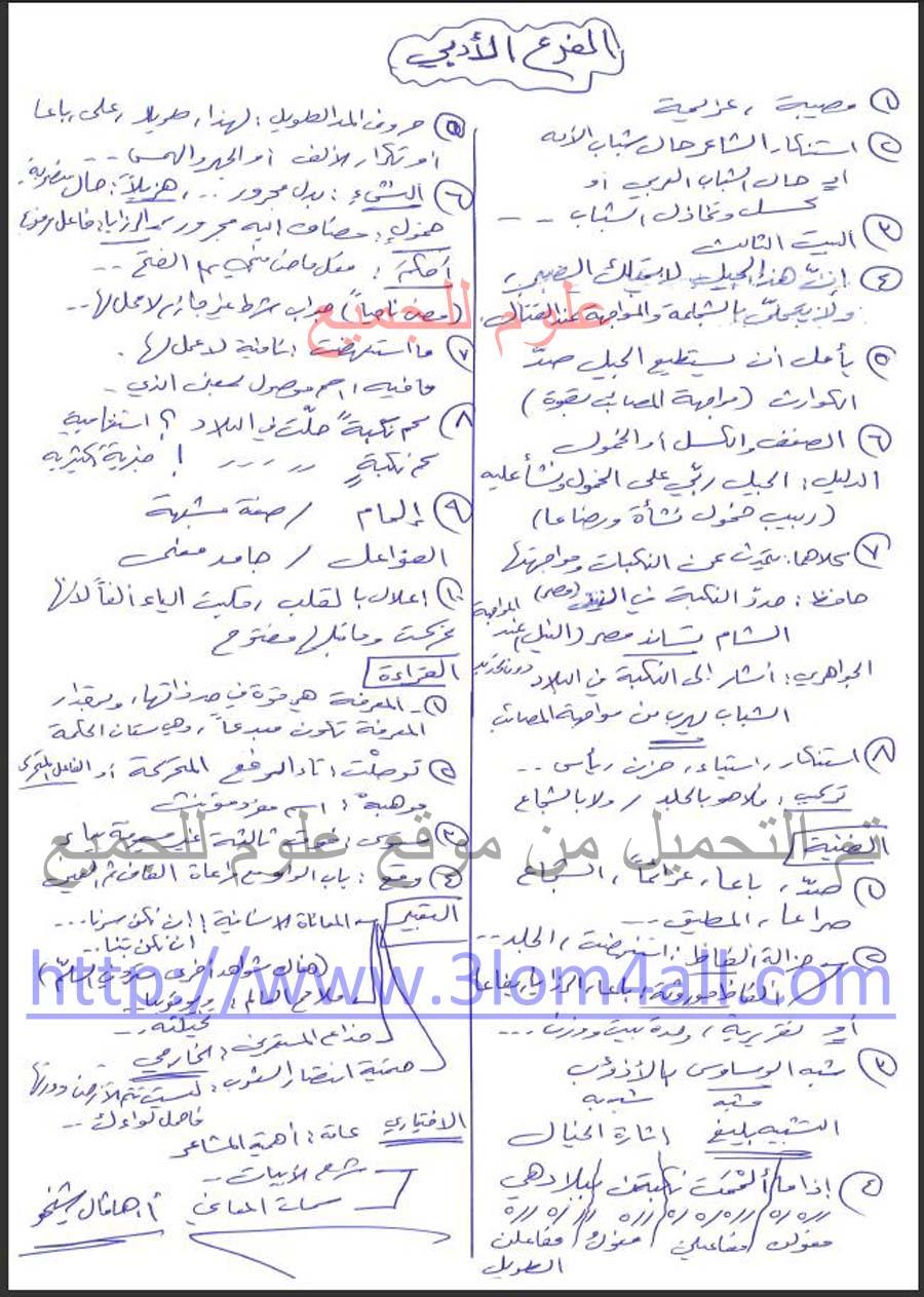 رد: ورقة اسئلة اللغة العربية البكالوريا الأدبي 2015 الدورة الثانية اسئلة الدورات