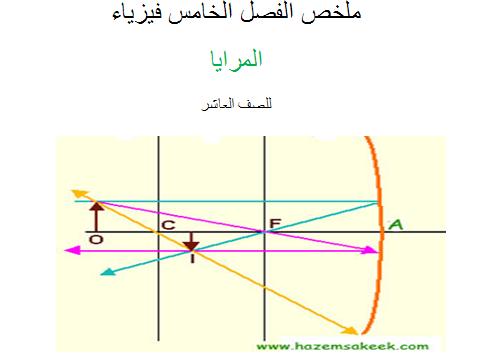 ملخص الفصل الخامس فيزياء/المرايا/ للصف العاشر