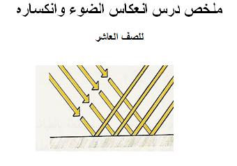 ملخص الفصل الخامس كيمياء( انعكاس الضوء وانكساره) للصف العاشر