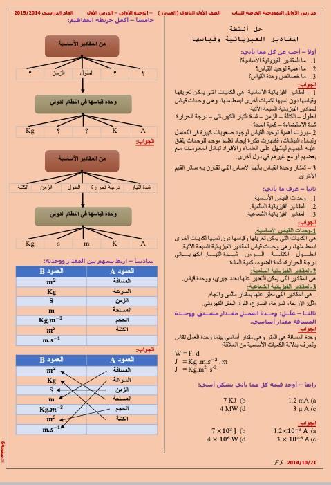 العاشر الفيزياء المقادير الفيزيائية وقياسها