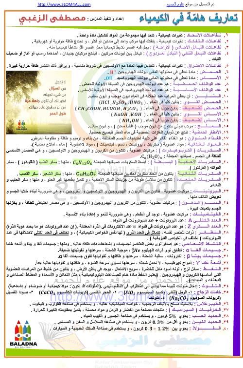 تعاريف هامة في الكيمياء - التاسع كيمياء أ.مصطفى الزغبي