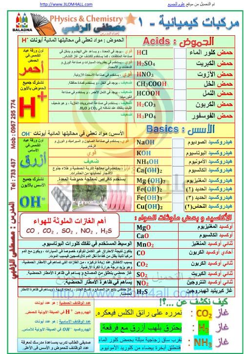 مركبات كيميائية الجزء الأول - التاسع كيمياء أ.مصطفى الزغبي