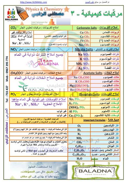 مركبات كيميائية الجزء الثالث - التاسع كيمياء أ.مصطفى الزغبي