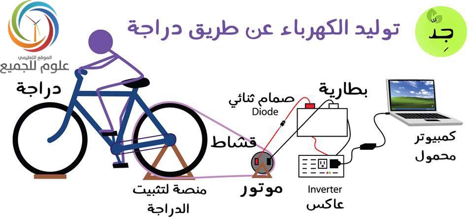 توليد الطاقة الكهربائية باستخدام الدراجة الهوائية الطاقة الحركية