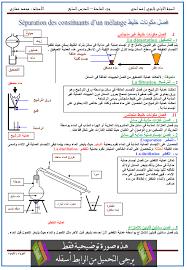 مشروع كيمياء عن فصل الخليط للصف لعاشر