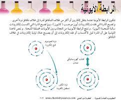 ورقة عمل عن الرابطة الايونية كادة الكيمياء صف حادي عشر علمي