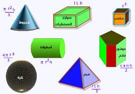 ملخص قوانين المساحات و الحجوم للصف الثاني عشر العلمي