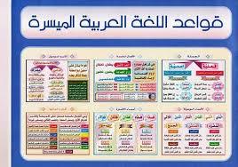 قواعد اللغة العربية صف حادي عشر علمي