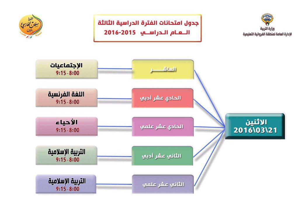 جدول امتحان الثانوية العامة الاثنين 21-3-2016 للفترة الثالثة 2015-2016
