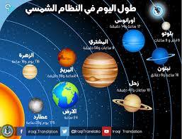ورقة عمل عن مكونات النظام الشمسي لمادة الجيولوجيا صف العاشر فترة ثالثة