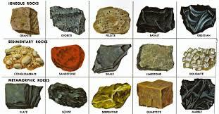 فلاش عن المعادن لمادة الجيولوجيا للصف العاشر