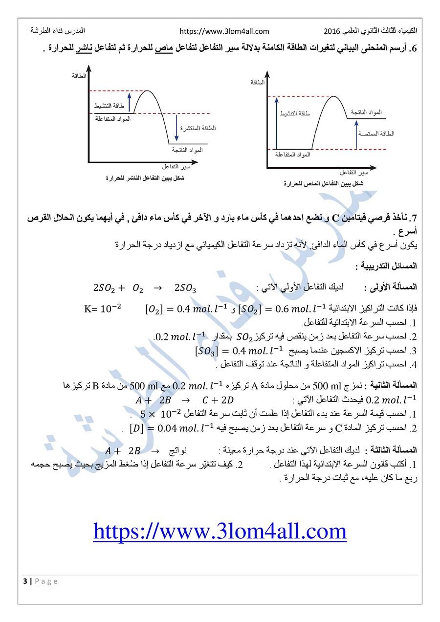 ملخص وحدة سرعة التفاعل - البكالوريا أ.فداء الطرشة