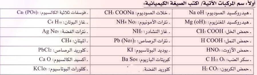 مراجعة كيمياء لطلاب التاسع الاساسي