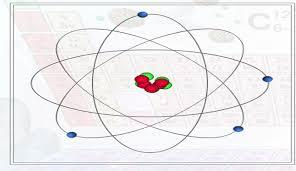 مراجعة فترة 4 (جاسم الخرافي ) مادة اللفيزياء الفصل الثاني اللصف العاشر المرحلة الثانوية الكويت