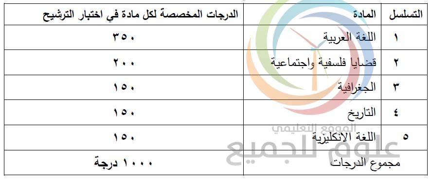 ثلاث شروط واجب تحققها للنجاح بسبر الترشح للبكالوريا في سوريا