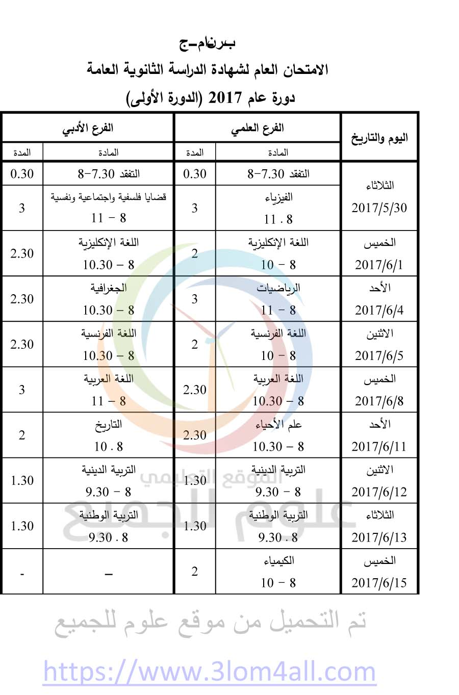 برنامج البكالوريا السنوات السابقة في سوريا
