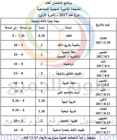 برنامج امتحان البكالوريا المهني في سوريا 2017 تجارة - صناعة - نسوية - مهني - الثالث الثانوي سوريا