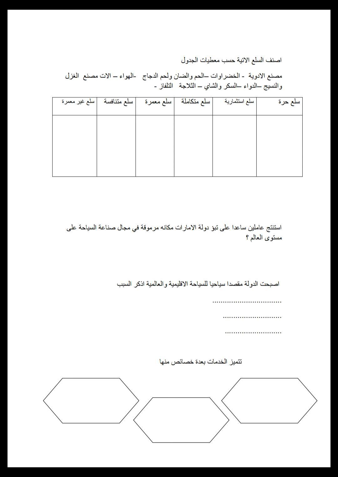 تلخيص درس الاجتماعيات على شكل سوال وجواب لدرسين الاول والثاني لصف السادس   في الامارات