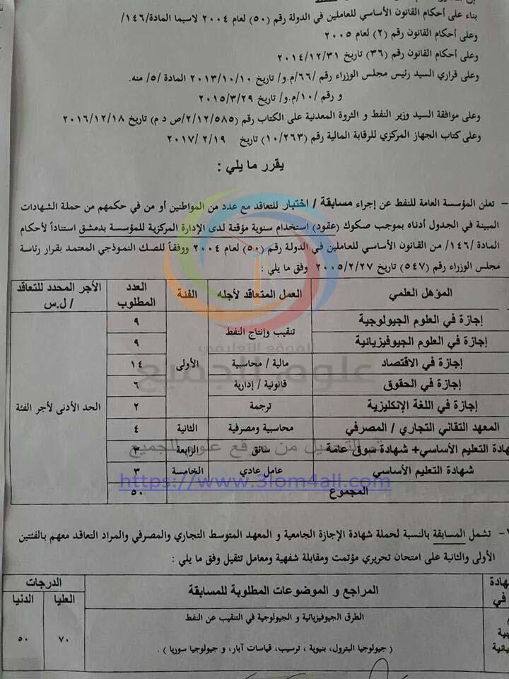 مسابقة توظيف لحملة الشهادات بالمؤسسة العامة للنفط سوريا 2017