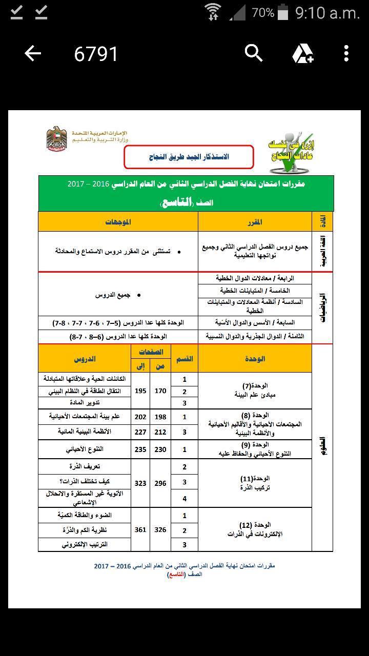 مقررات امتحان نهاية الفصل الدراسي الثاني لصف التاسع في الامارات